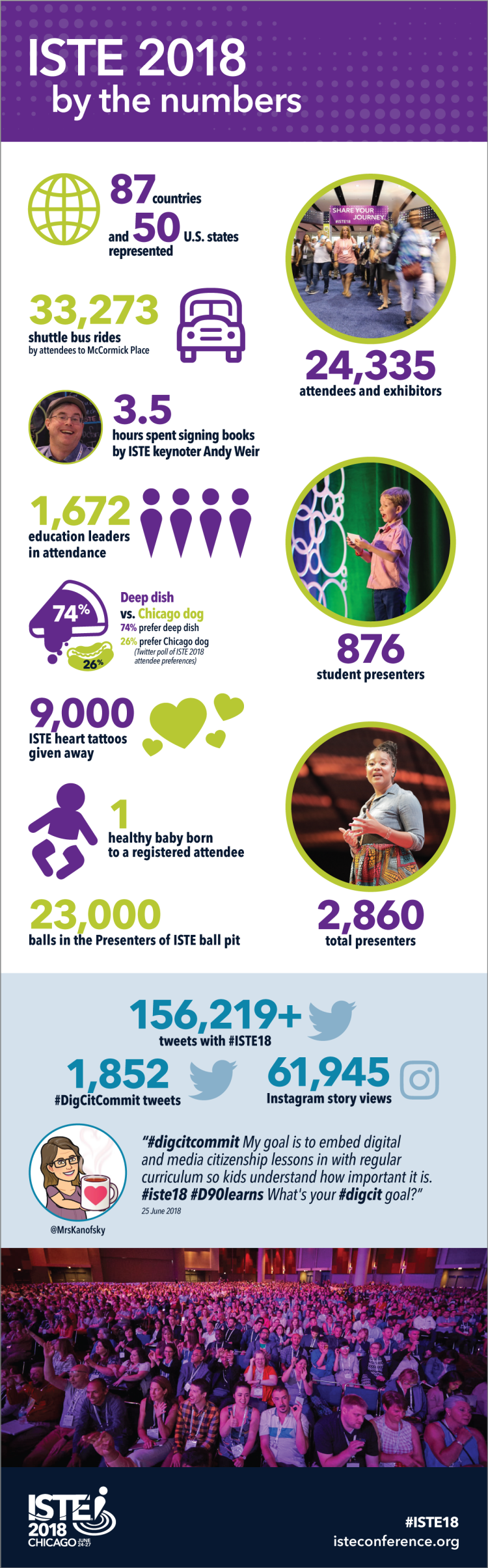 iste-2018-by-the-numbers